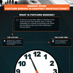 The EquipNet SmartAuctions™ platform utilizes popcorn bidding with bids entered within 5 minutes of the close of the auction. Check out this infographic for all you need to know about popcorn bidding with EquipNet SmartAuctions™.